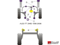 Powerflex - Handling Pack - TT 1999-2006 FWD