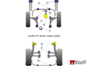 Powerflex - Handling Pack - TT 1999-2006 Quattro
