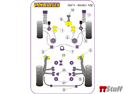 PowerFlex-Camber Kit-Rear-Full Kit-TT Quattro